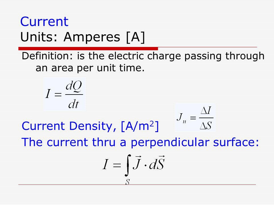 Current Units: Amperes [A]